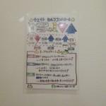 リフィート新宿店のポスター