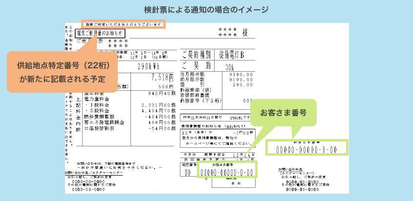 検針票に記載されているお客さま番号や供給地点特定番号