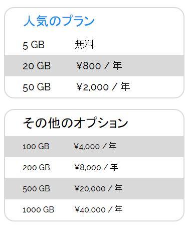 Amazonクラウドドライブ 料金表