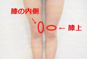 シックスパッドで膝上・膝の内側を鍛える