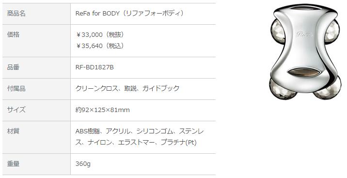 ReFa for BODY(リファ フォー ボディ)