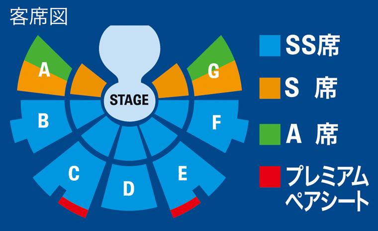 トーテム 東京会場 客席図